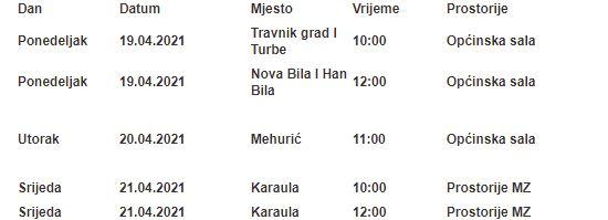 Prilika za nezaposlene osobe iz općine Travnik